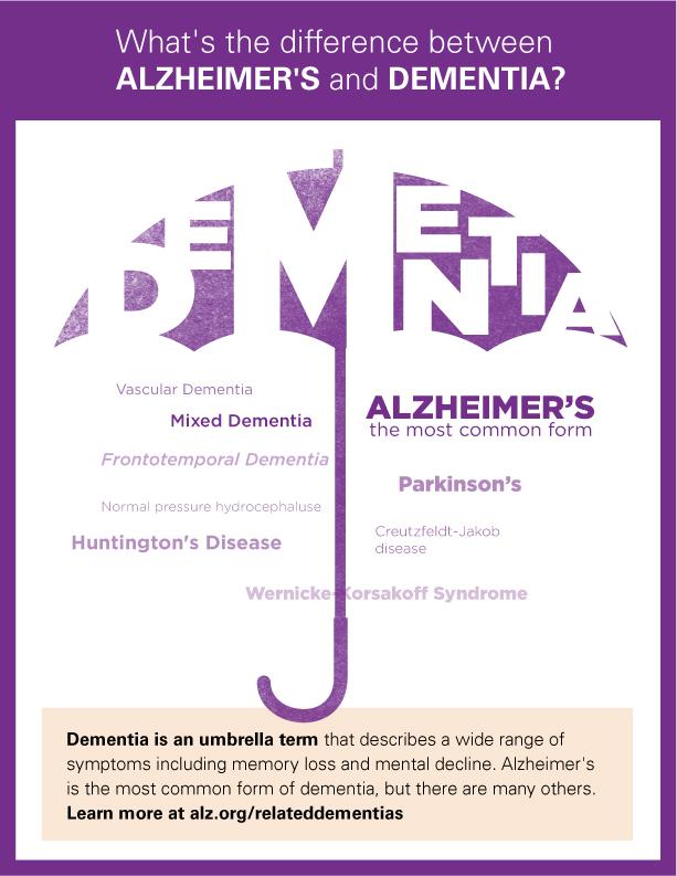 DementiaUmbrella