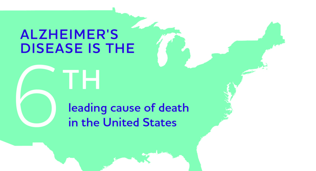 Fact: Alzheimer's is the 6th leading cause of death in the US